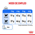 Royal Canin Light Weight Care pienso para gatos control de peso, , large image number null
