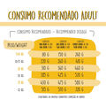 Pienso para perros GoodBowl Dog Adult, , large image number null